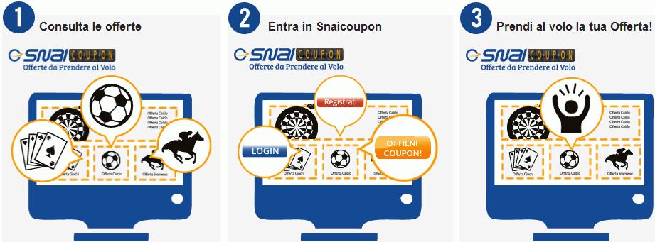 Come funziona il sito web Snai