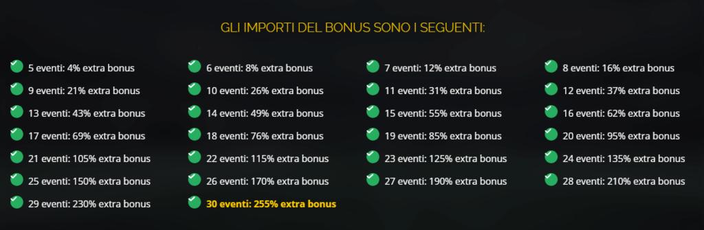 planetwin365 bonus multipla